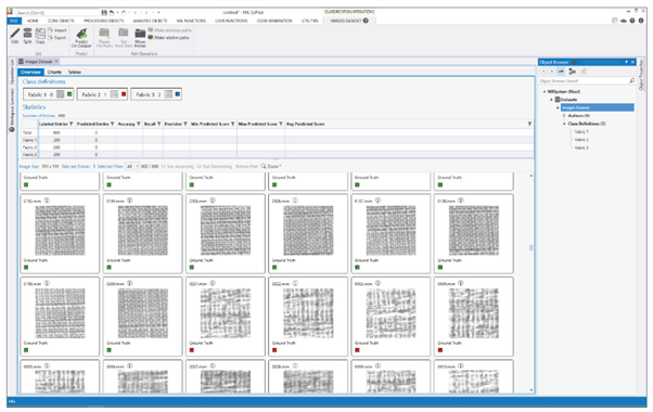 Organising and labelling the training set using Matrox Imaging Library (MIL) CoPilot.