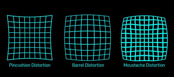 Pincushion Distortion, Barrel Distortion, and Moustache Distortion